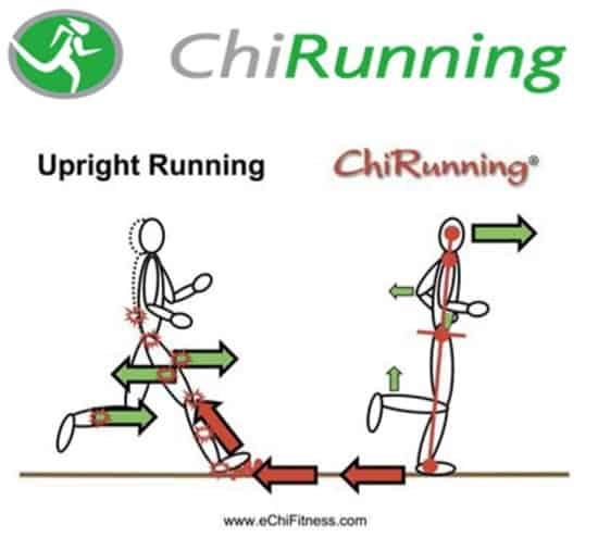 ChiRunning - ChiRunning